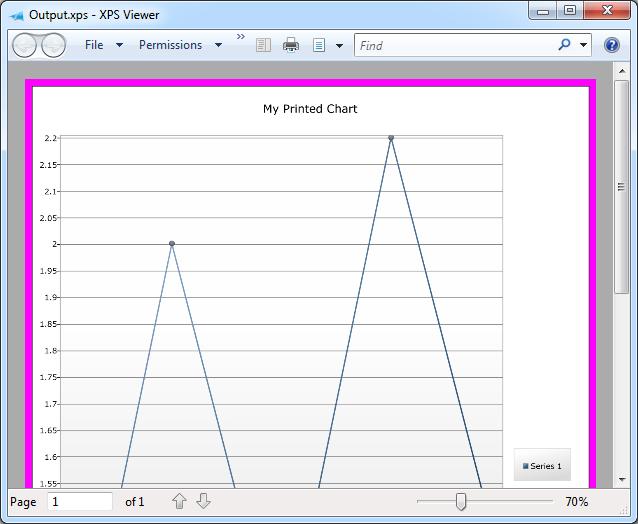 ChartPrinting sample output