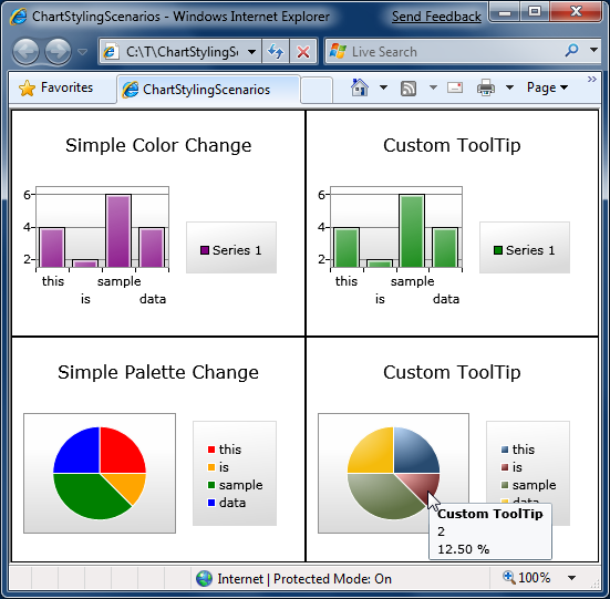 Chart Tweaking Made Easy How To Make Four Simple Colortooltip