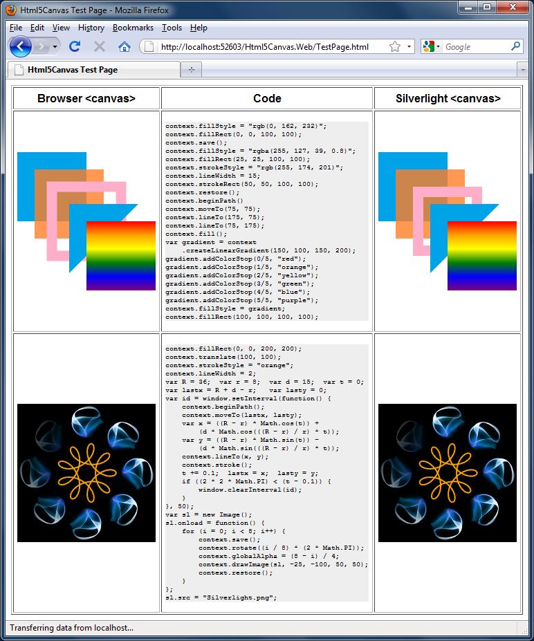 Sample application in Firefox